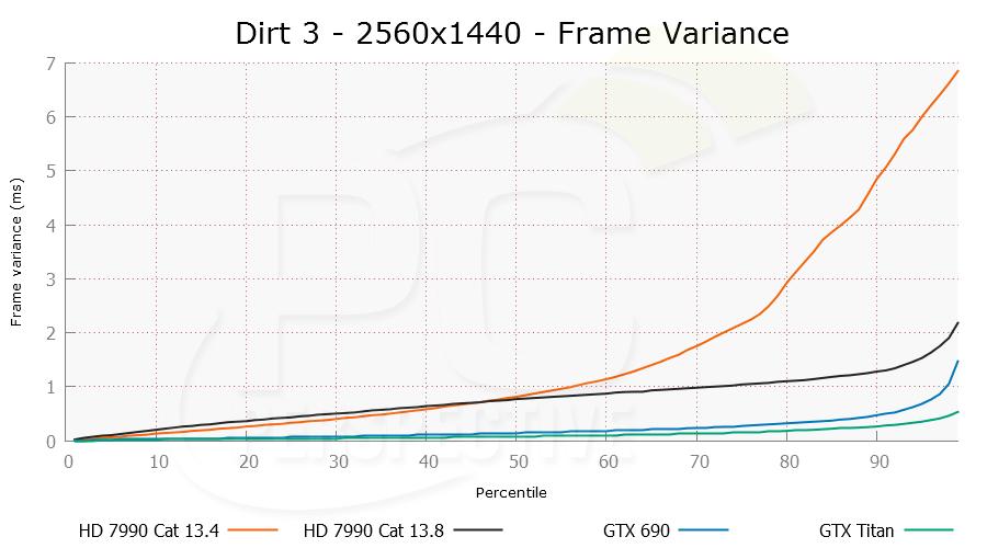 dirt3-2560x1440-stut.png