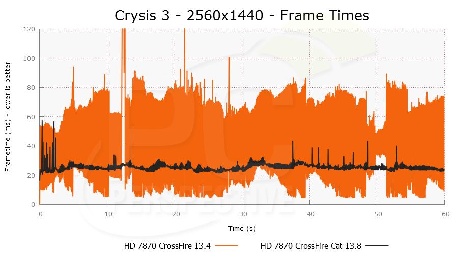 crysis3-2560x1440-plot-1.png