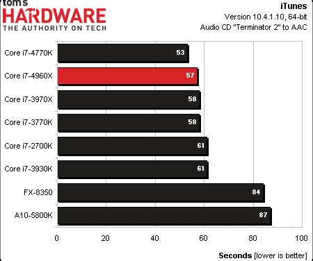 Engineering Sample of Intel Core i7-4960X, Ivy Bridge-E