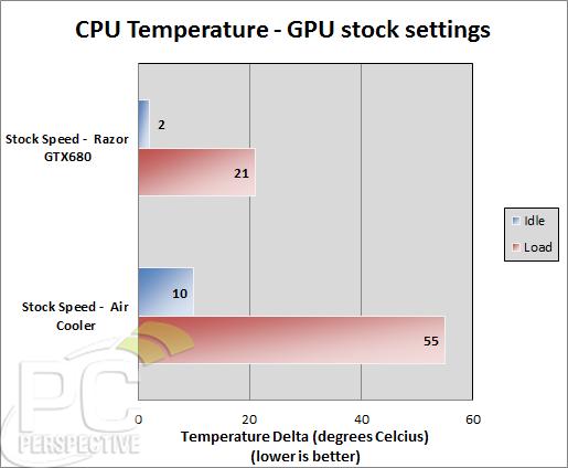 gpu-temp-stock.png