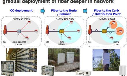 G.Fast Delivers Gigabit Broadband Speeds To Customers Over Copper (FTTdp)