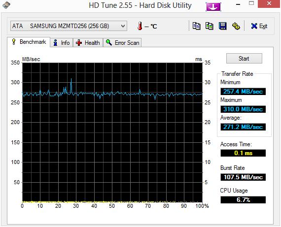 hdtune-benchmark-ata-samsung-mzmtd256.png