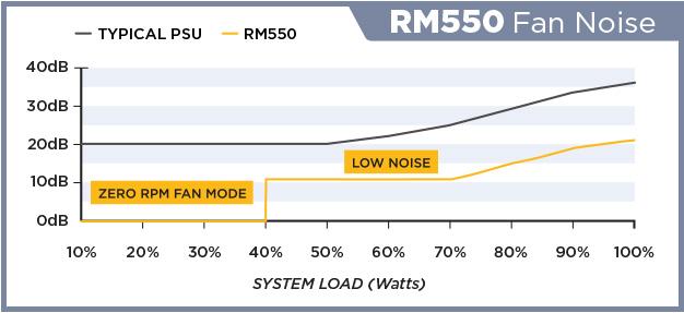 6c-fan-noise.jpg