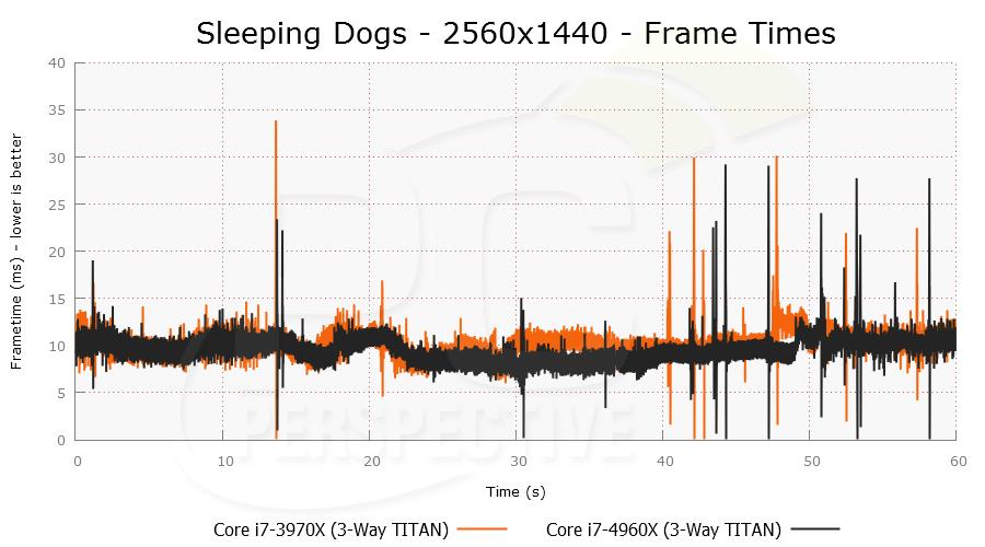 sleepingdogs-2560x1440-plot.png