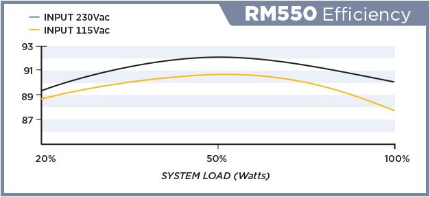6b-efficiency-graph.jpg