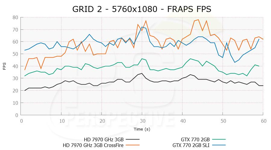 grid2-5760x1080-frapsfps.png