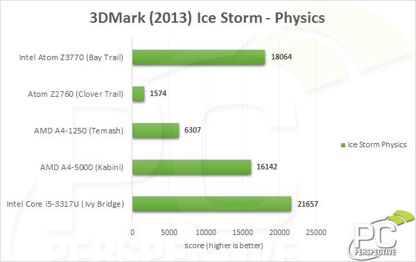 3dm13-icephysics.png