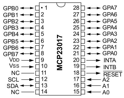 mcp23017-pinout1.png