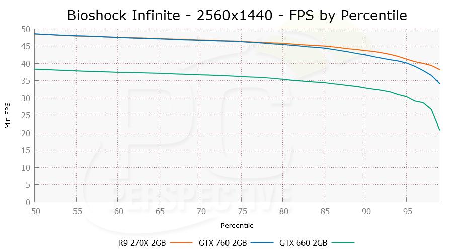 bioshock-2560x1440-per-0-0.png