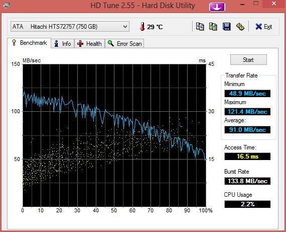 hdtune-benchmark-ata-hitachi-hts72757.png