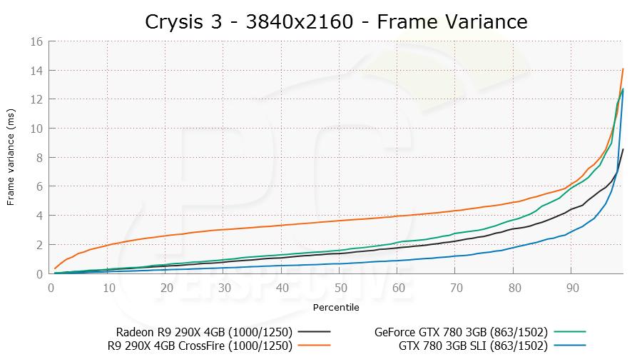 crysis3-3840x2160mst-stut.png