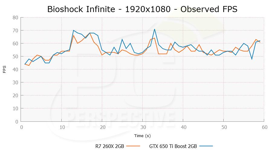 bioshock-1920x1080-ofps-1.png