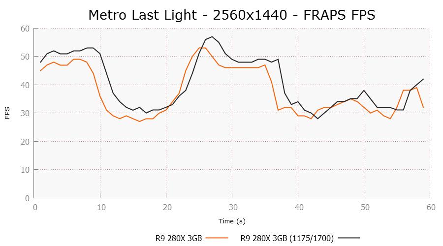 metroll-2560x1440-frapsfps-1.png