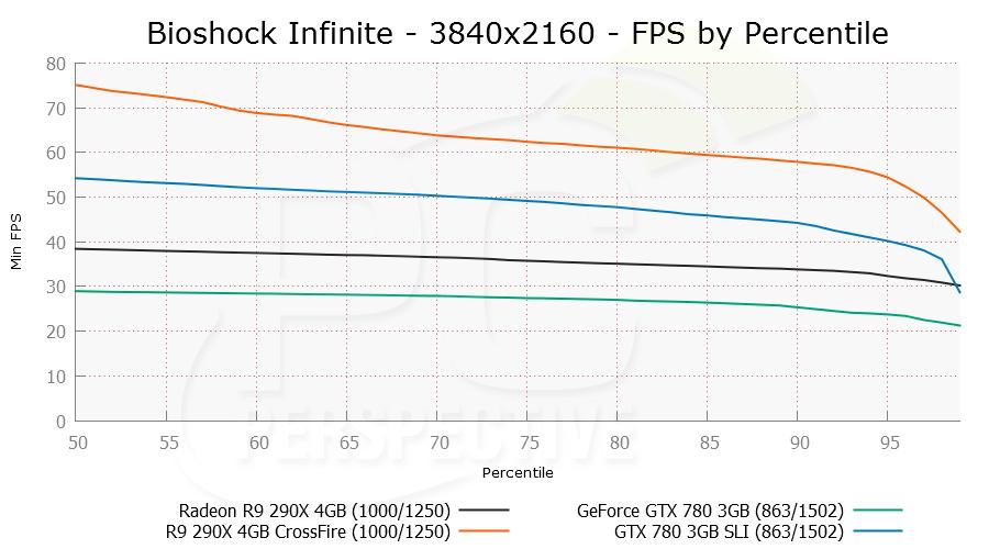 bioshock-3840x2160mst-per.png