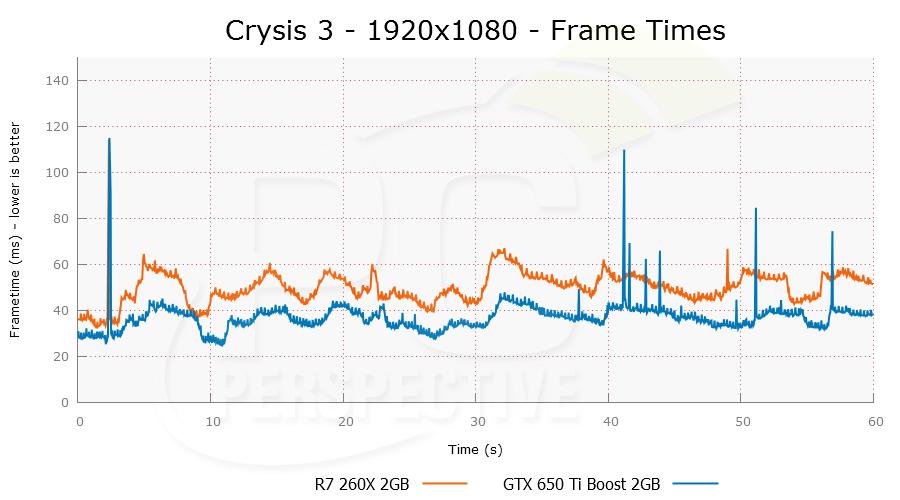 crysis3-1920x1080-plot-1.png