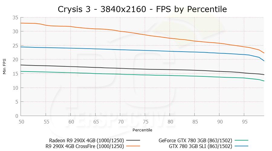 crysis3-3840x2160mst-per.png