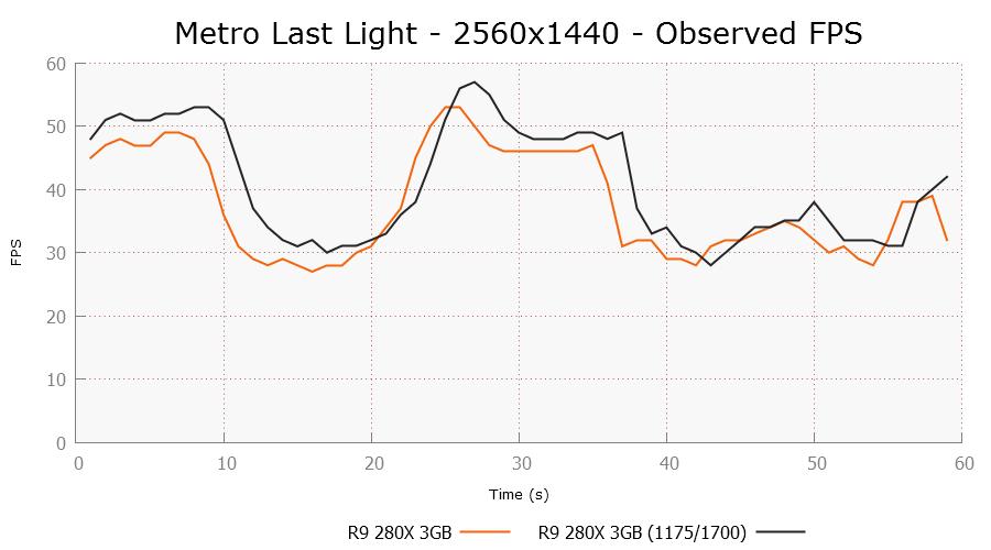 metroll-2560x1440-ofps-1.png