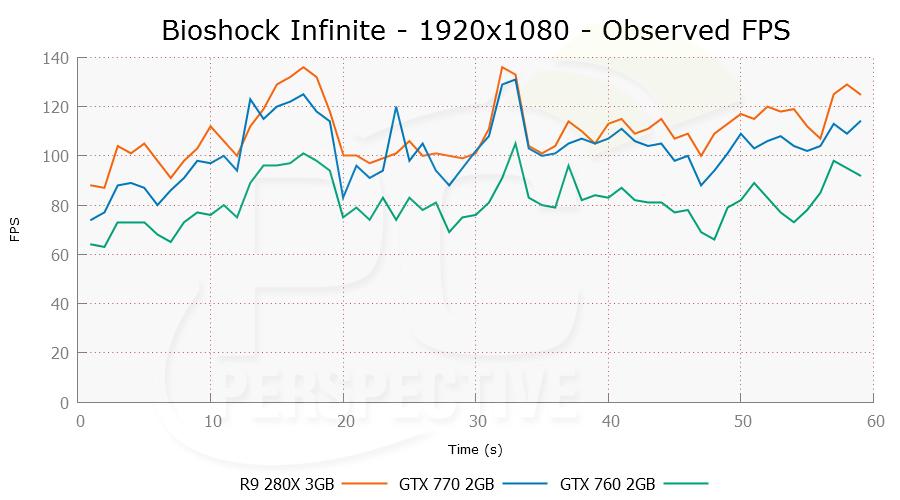 bioshock-1920x1080-ofps.png