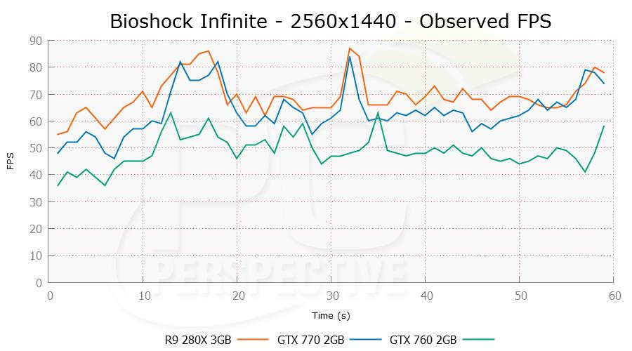 bioshock-2560x1440-ofps-0.png