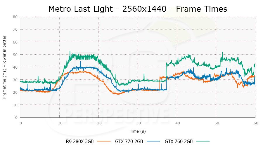 metroll-2560x1440-plot.png