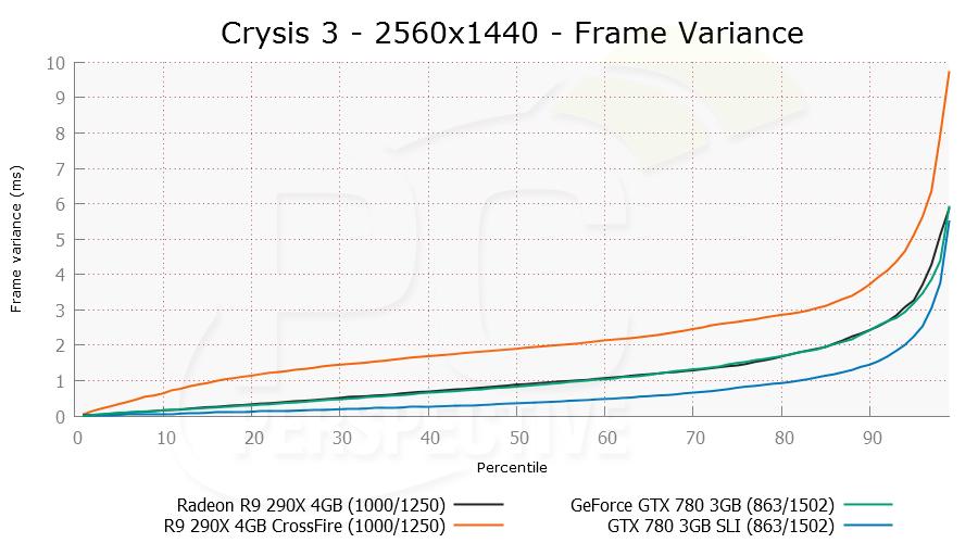 crysis3-2560x1440-stut-0.png
