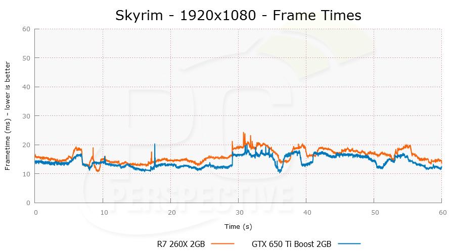 skyrim-1920x1080-plot-1.png