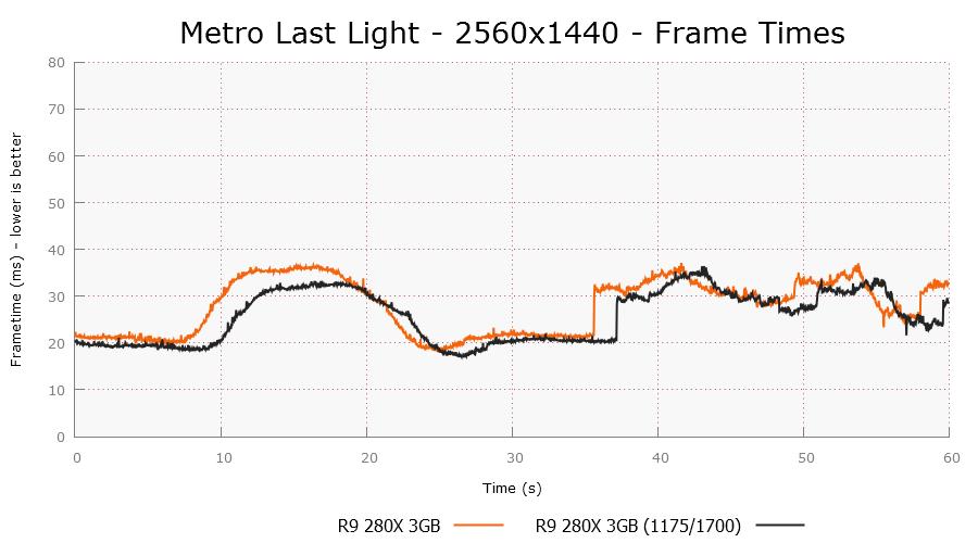 metroll-2560x1440-plot-1.png