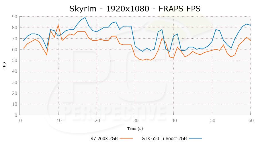 skyrim-1920x1080-frapsfps-1.png