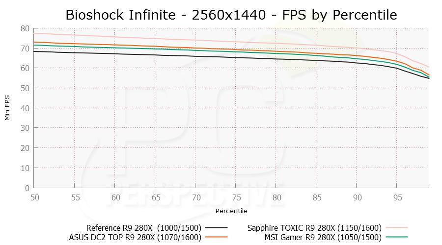 bioshock-2560x1440-per-0.png