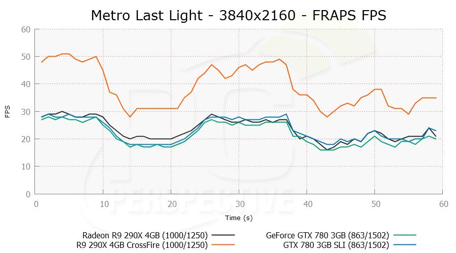 metroll-3840x2160mst-frapsfps.png