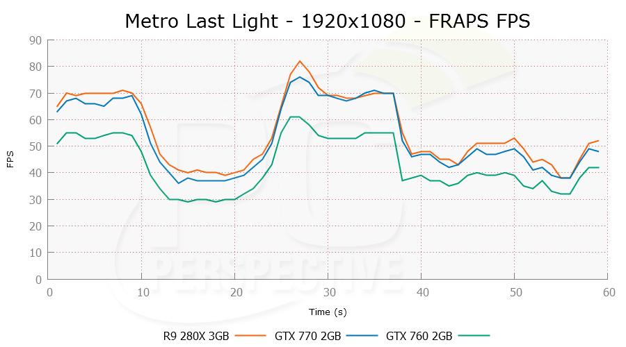 metroll-1920x1080-frapsfps.png