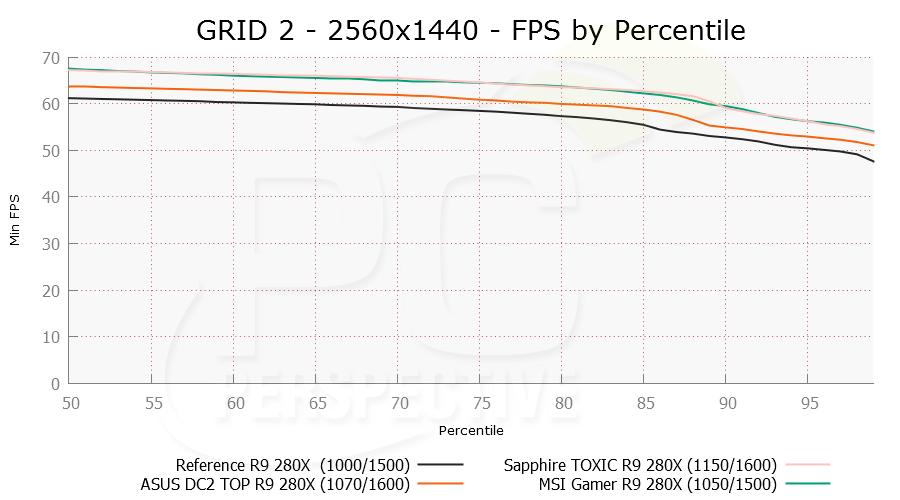 grid2-2560x1440-per-0.png