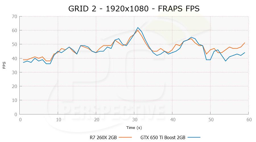 grid2-1920x1080-frapsfps-1.png