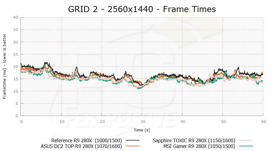 grid2-2560x1440-plot-0.png