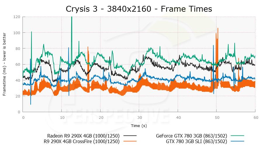 crysis3-3840x2160mst-plot.png