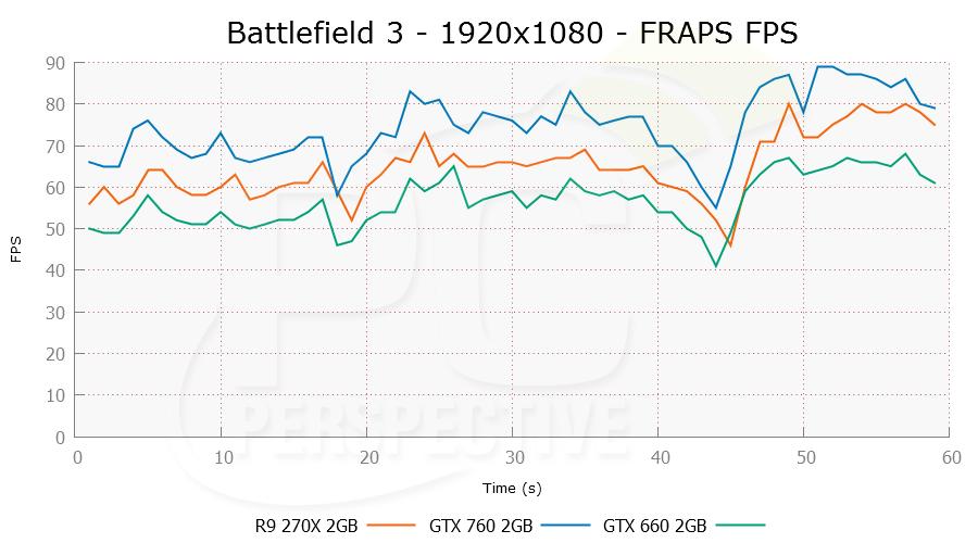 bf3-1920x1080-frapsfps-0.png