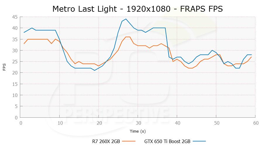 metroll-1920x1080-frapsfps-1.png