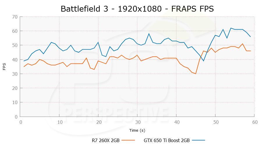 bf3-1920x1080-frapsfps-1.png