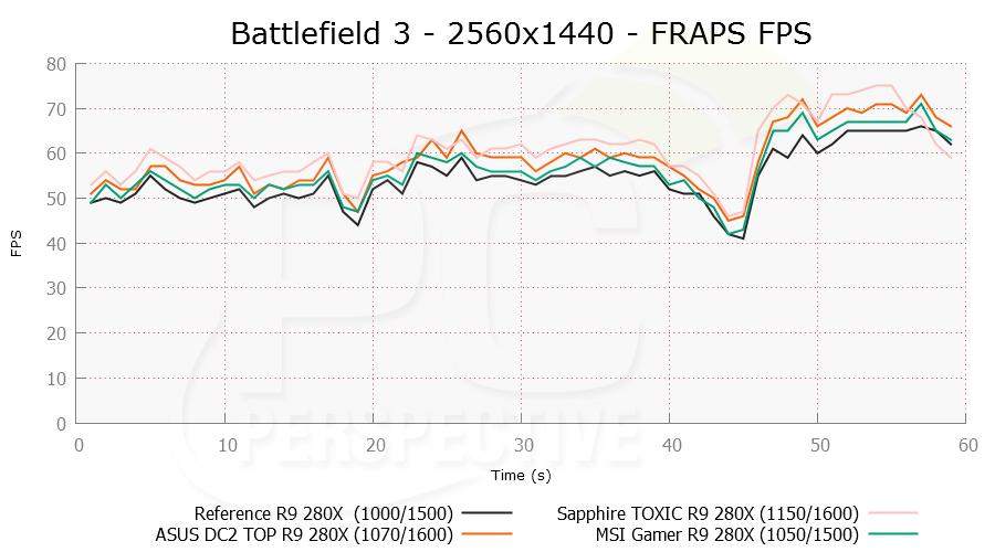 bf3-2560x1440-frapsfps-0.png