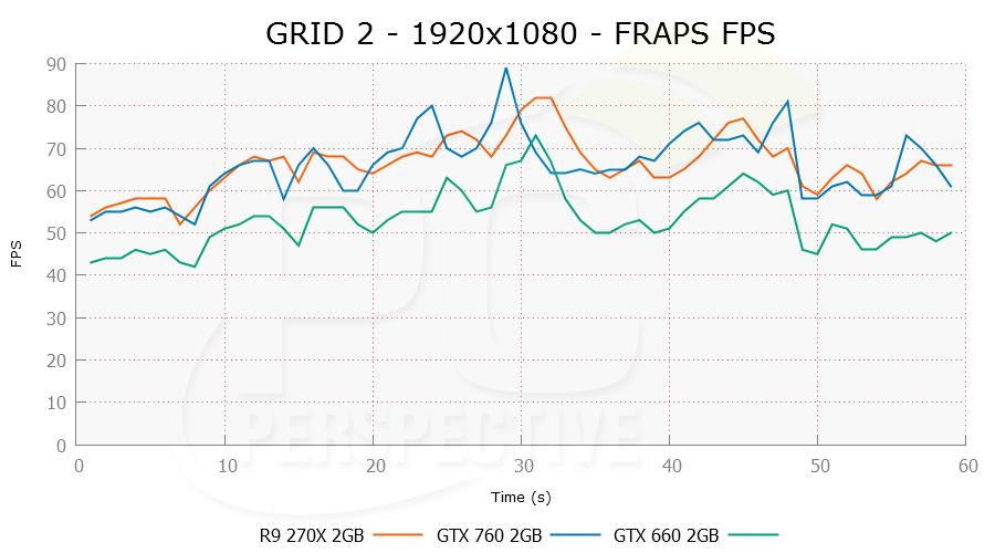 grid2-1920x1080-frapsfps-0.png