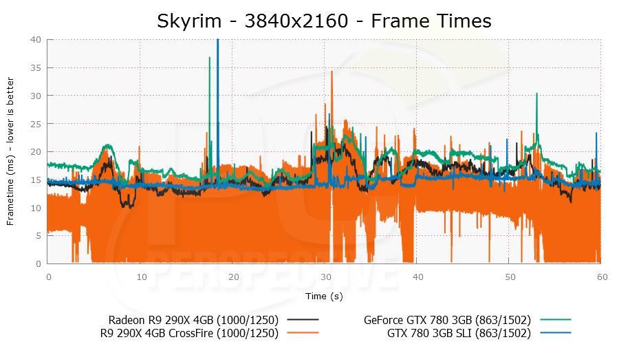 skyrim-3840x2160mst-plot.png