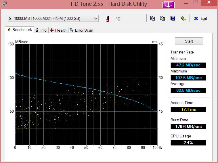 hdtune-benchmark-st1000lmst1000lm024-hn-m.png