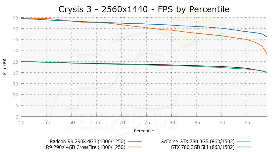 crysis3-2560x1440-per-0.png