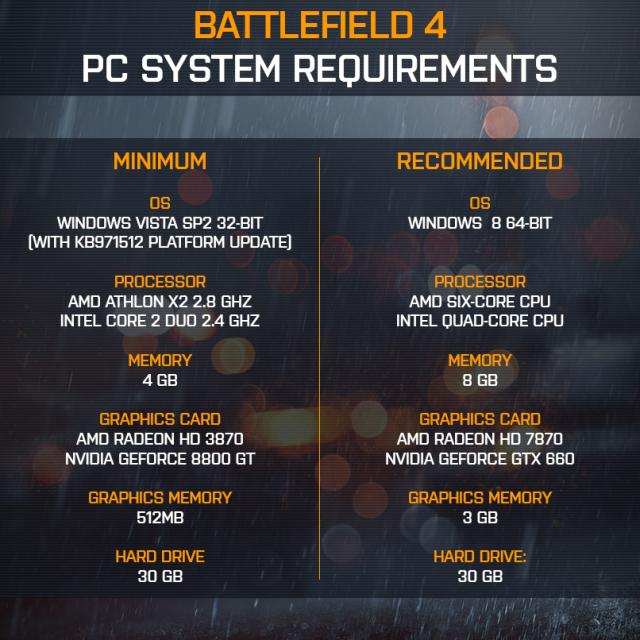 AMD versus NVIDIA versus Frostbite3