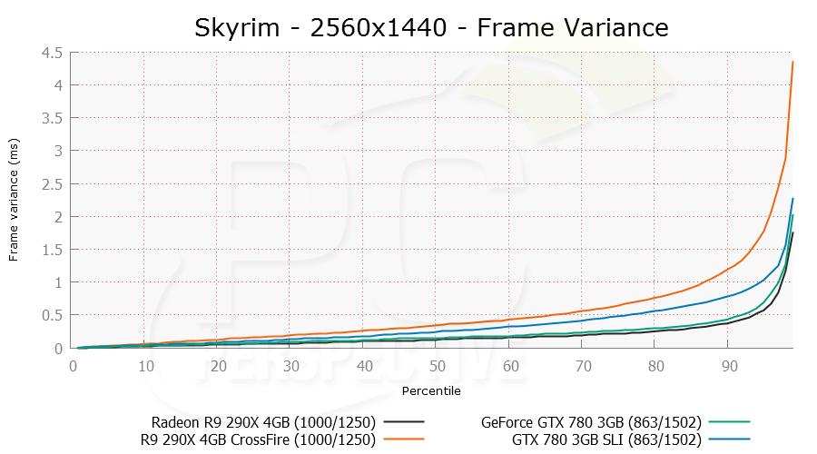skyrim-2560x1440-stut-0.png