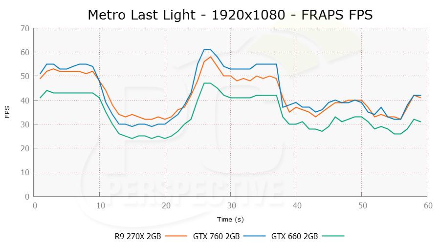 metroll-1920x1080-frapsfps-0.png
