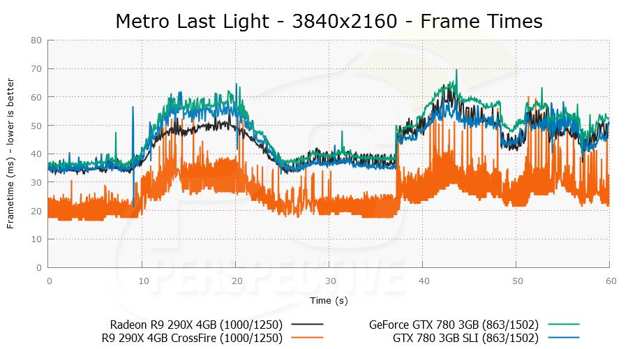 metroll-3840x2160mst-plot.png