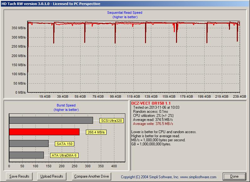 vector150-240gb-hdtach-final-2.png