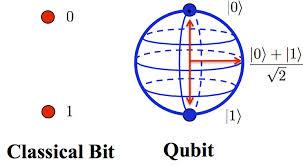 Quantum computing goes through an atomic transition