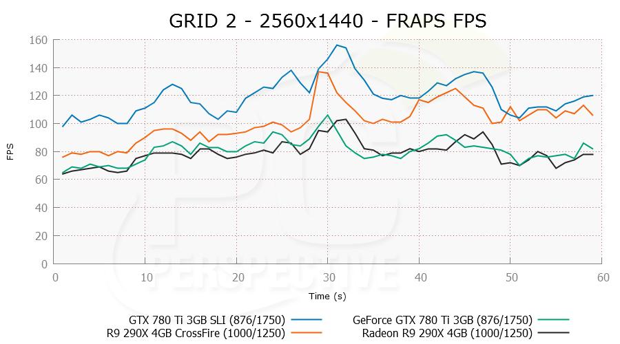 grid2-2560x1440-frapsfps-0.png